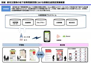 報道資料NTT西日本_ページ_3